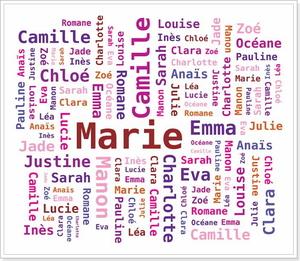Влияние французских имен на жизнь